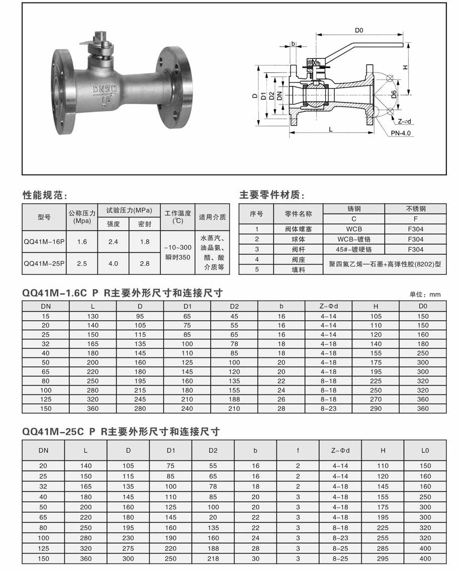 Q41M 一体式球阀|高温一体式球阀-永嘉县中冶阀门有限公司