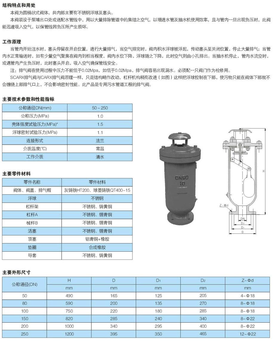 排气阀 污水复合式排气阀 > scar污水复合式排气阀    3,管道系统内部图片