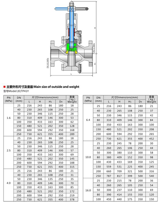 TPL41Y閥套式排污閥|閥套式排污閥-永嘉縣中冶閥門有限公司