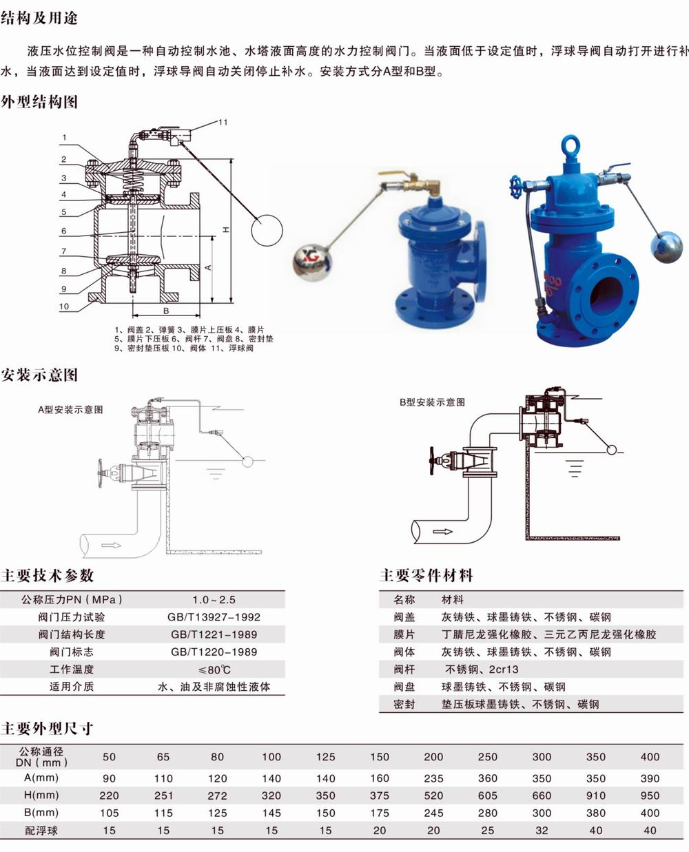 液压水位控制阀,h142x液压控制阀尺寸结构图