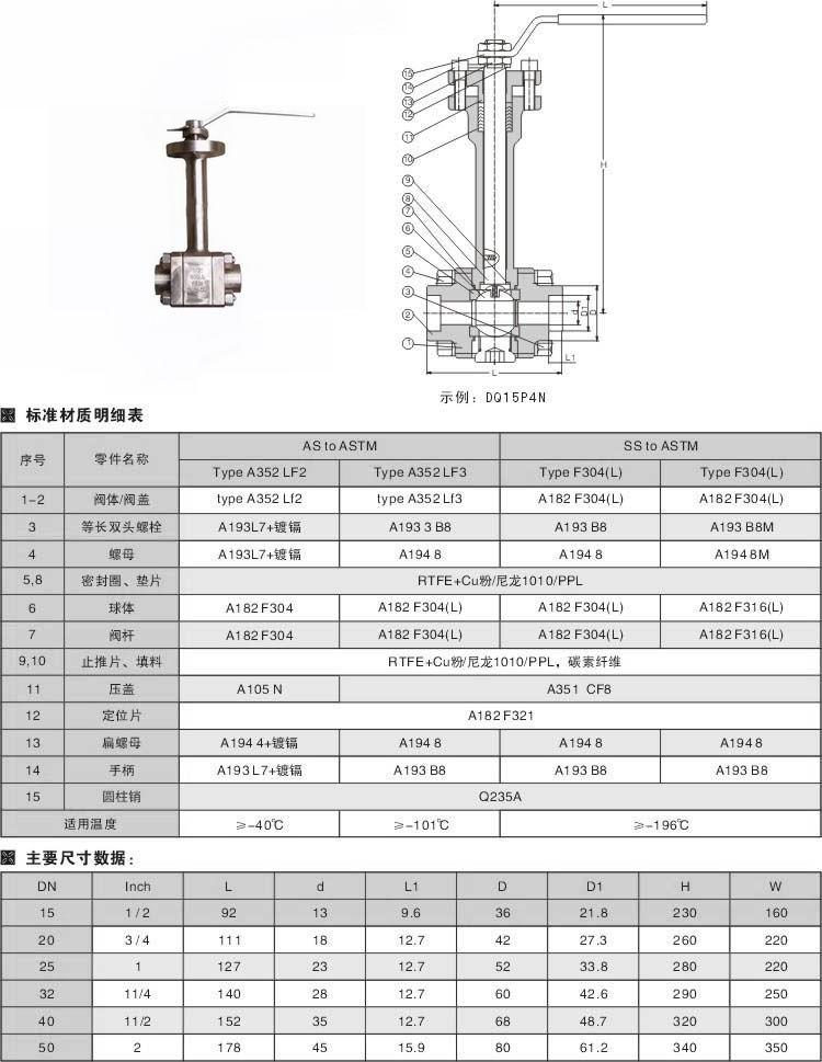 相关产品:法兰低温球阀             :外螺纹球阀图片